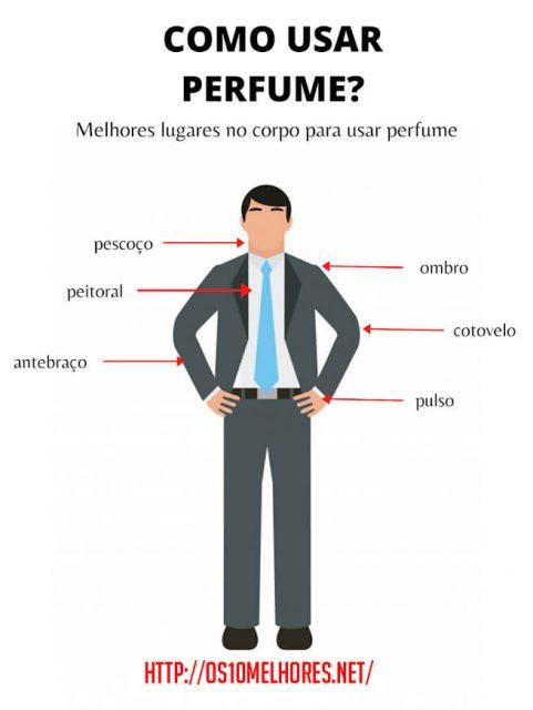 Como usar o perfume do jeito certo?