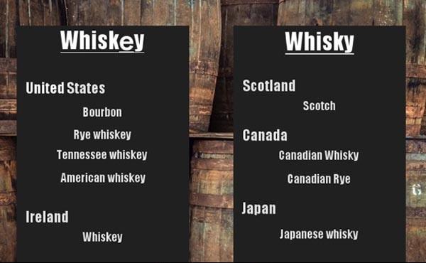 Whisky Ireland